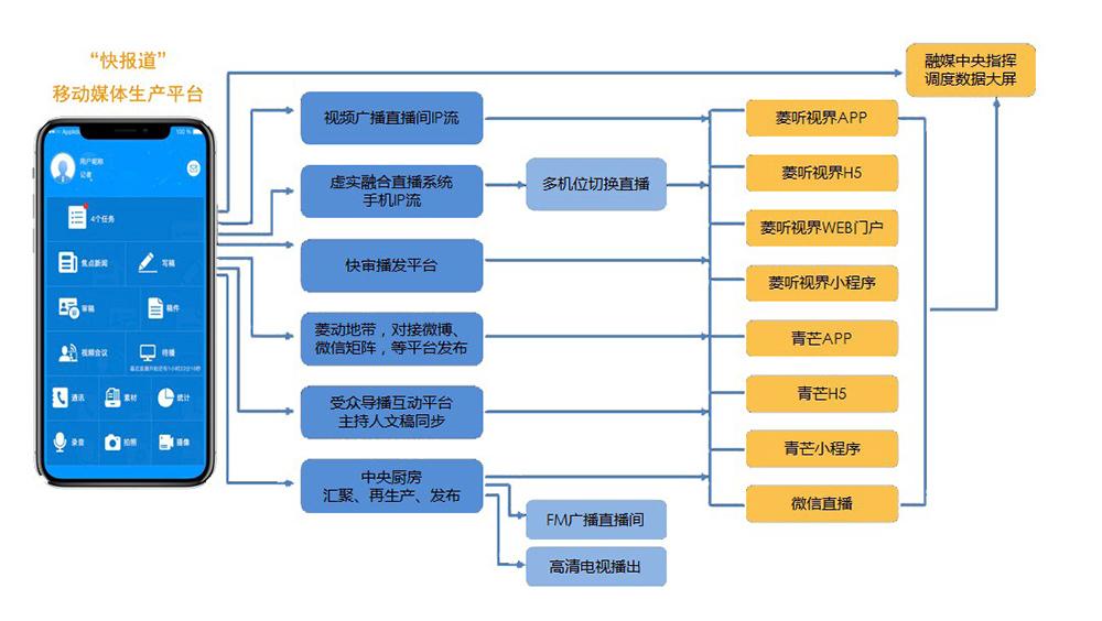 可视化直播(正文)4.jpg